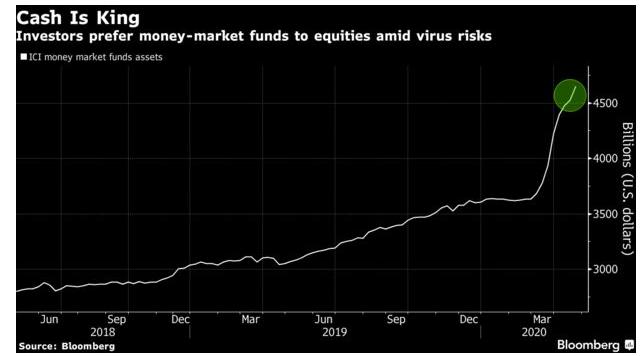 Coming Stock Market Crash?