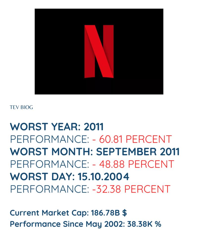 Performance Netflix