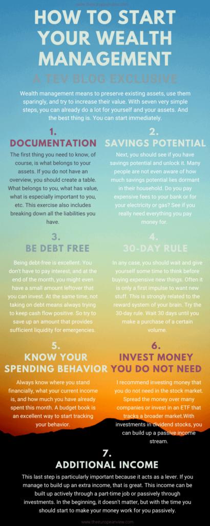 Wealth Management Easy steps