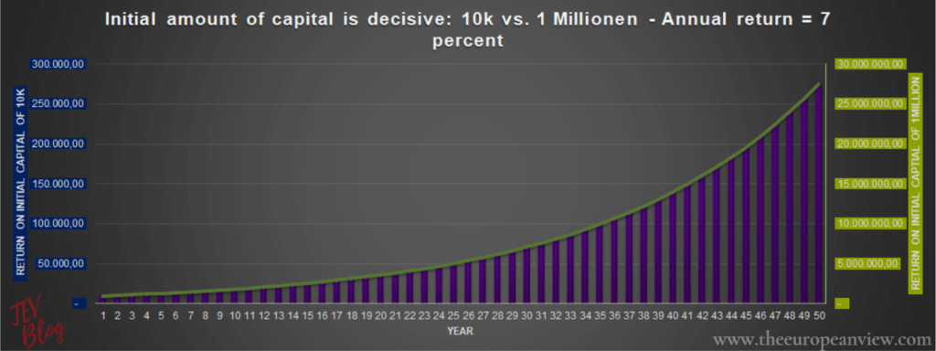 Multiple Passive Income Streams Why the rich are getting richer and richer