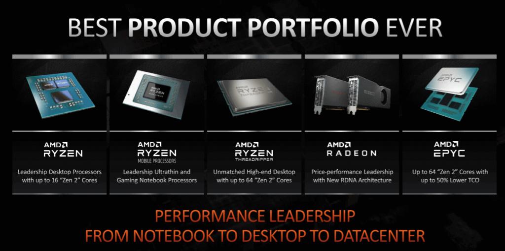 AMD's Product Portfolio