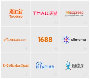Alibaba's business activities