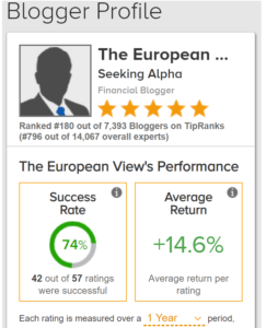With a return of more than 14 percent in one year, I have clearly outperformed the market