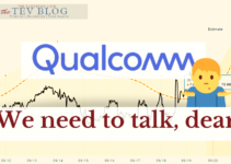 Qualcomm, We Need To Talk! A Qualcomm Stock Analysis