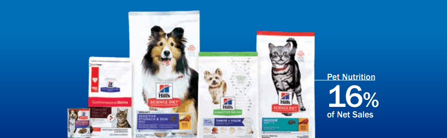 Colgate-Palmolive Pet Nutrition products