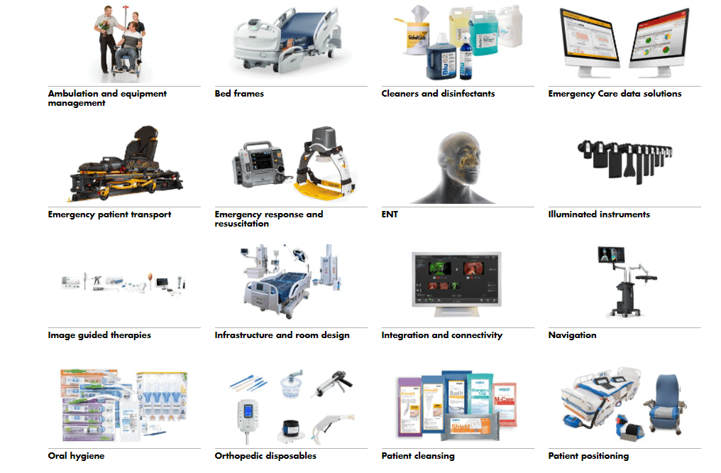 Just a small selection of all products from the MedSurg segment