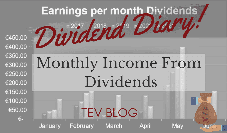 Earnings per month Dividends image