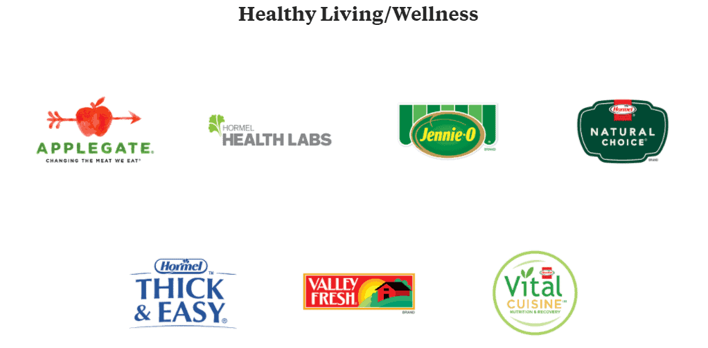 Hormel Foods brands in the Healthy Living/Wellness sector, source: Hormel Foods brands
