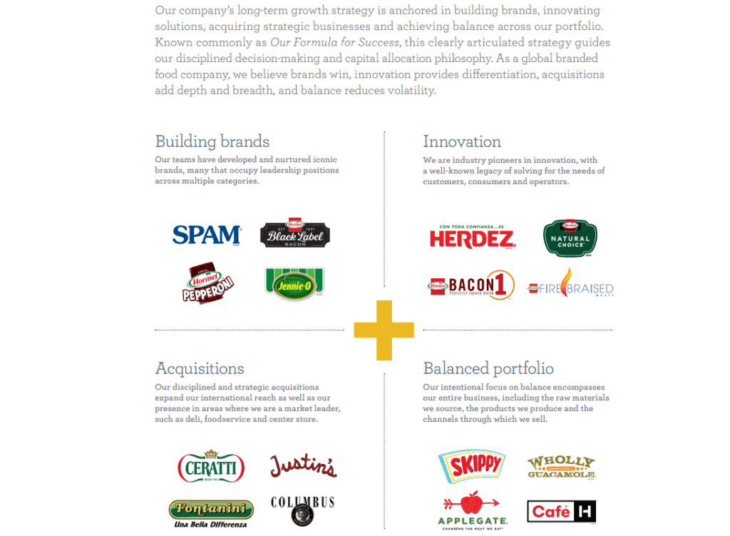 Strong brands and innovations to mitigate dependence on price fluctuations and raw material supplies, source: Annual results 2018