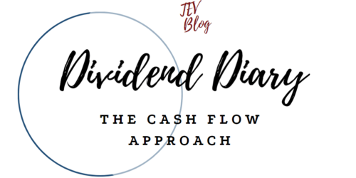 How I Saw An Dividend Income Melt-Up – April 2021 Dividend Diary Update